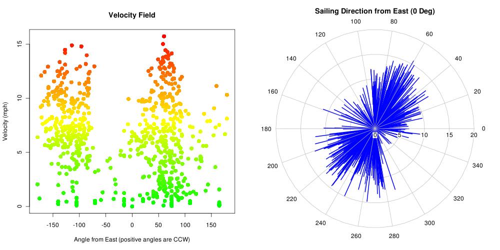 California Soil Resource Lab :: SQLite as an alternative to