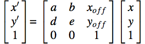 Affine Matrix Form in homogeneous coordinates:New coordinates on the left-hand side, old coordinates on the right-hand side. The transformation matrix is the 3x3 matrix in the center.