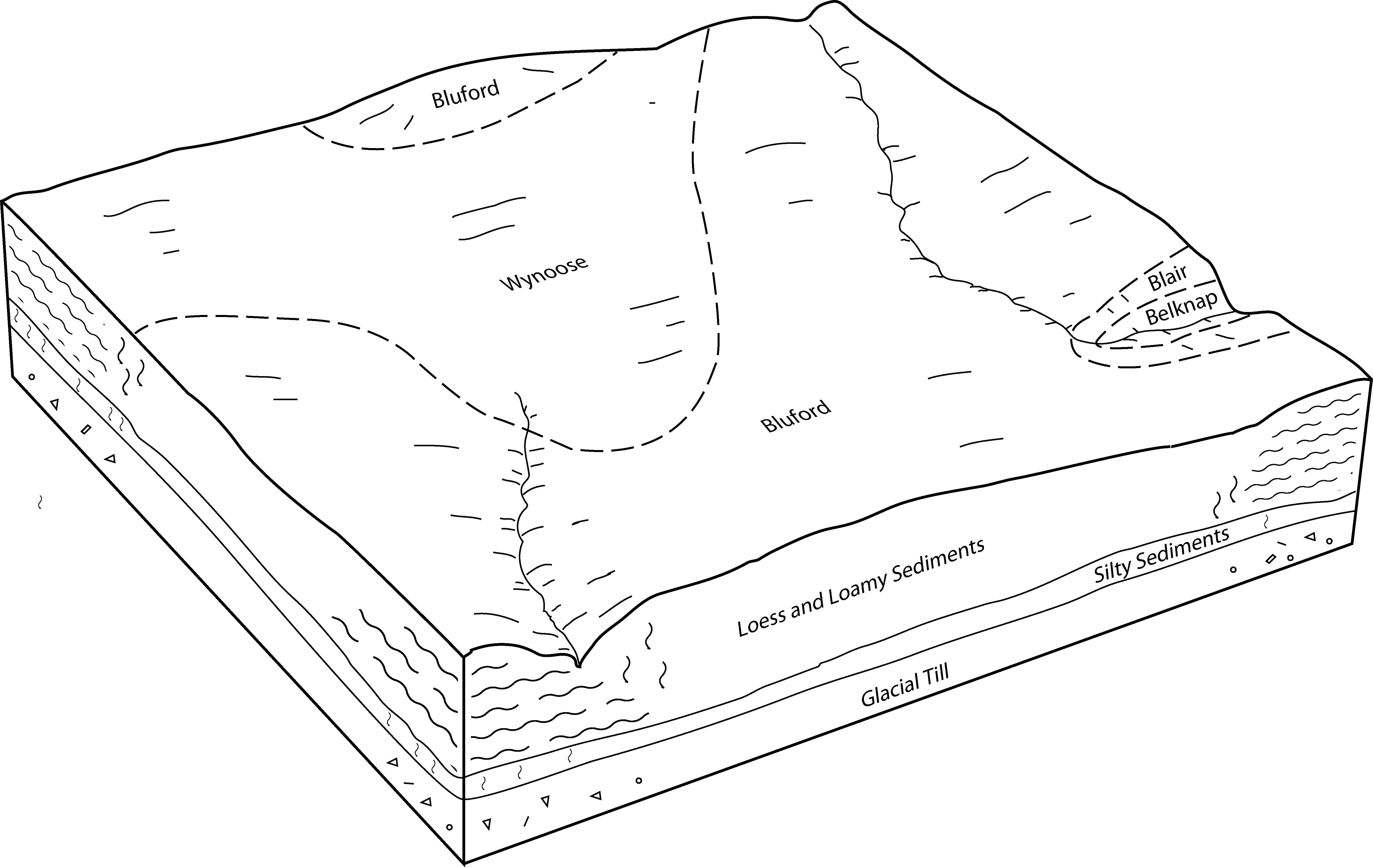 soil data explorer