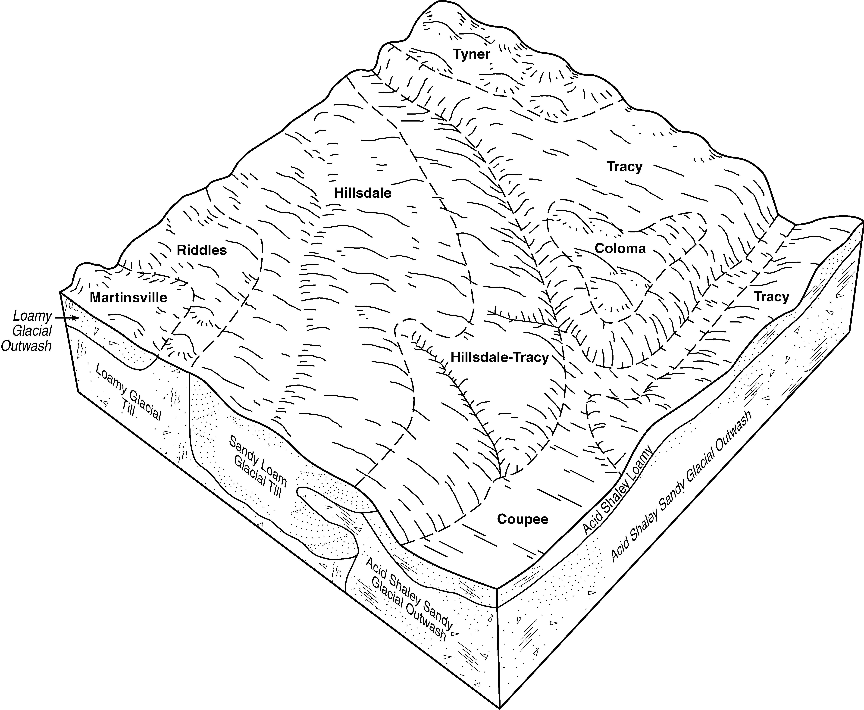 soil data explorer california soil resource lab mm in Gauge in 2010 09 27 07