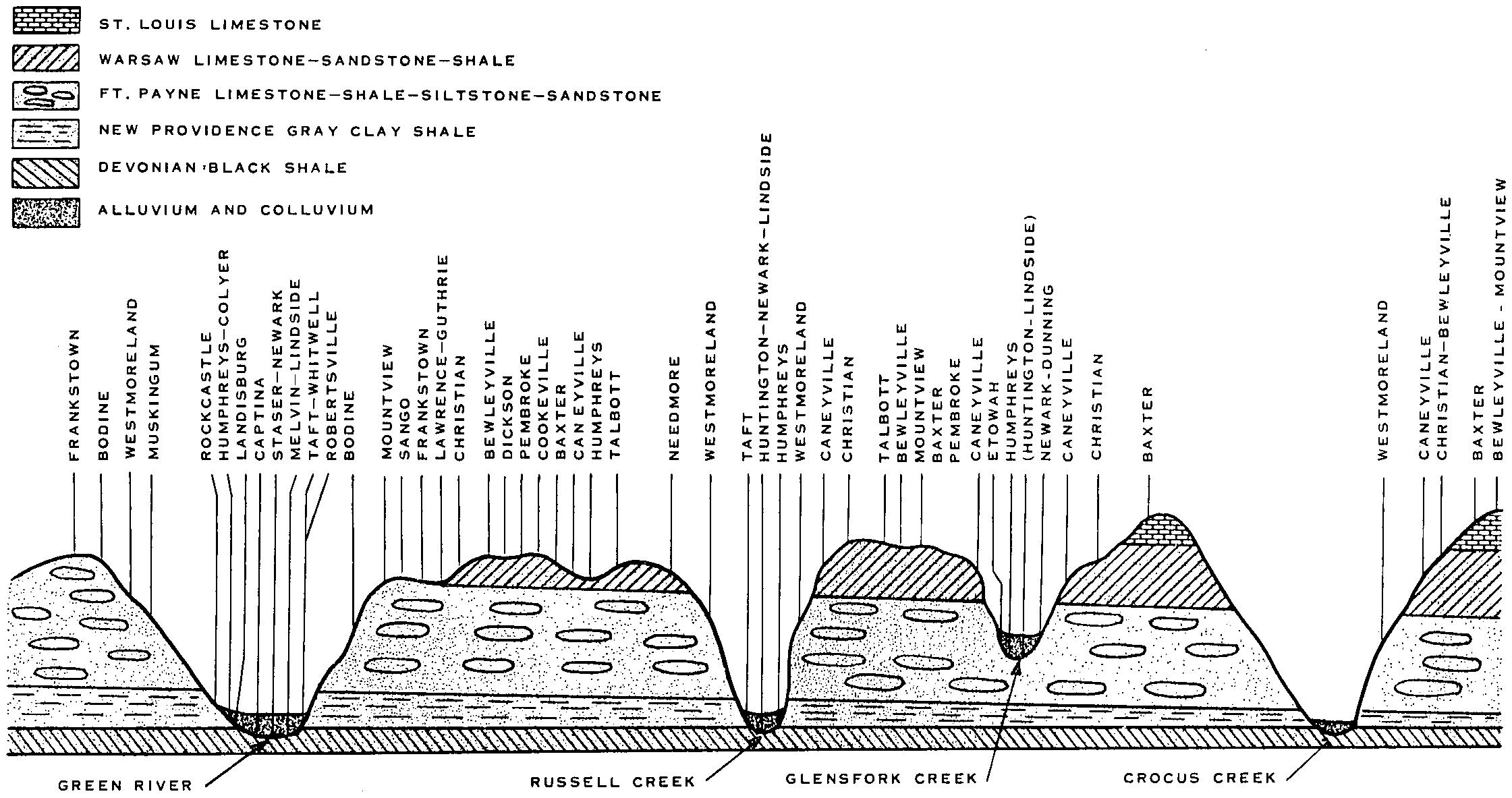 Soil Data Explorer California Resource Lab Block Diagram Ndb Ky 2012 01 26 06