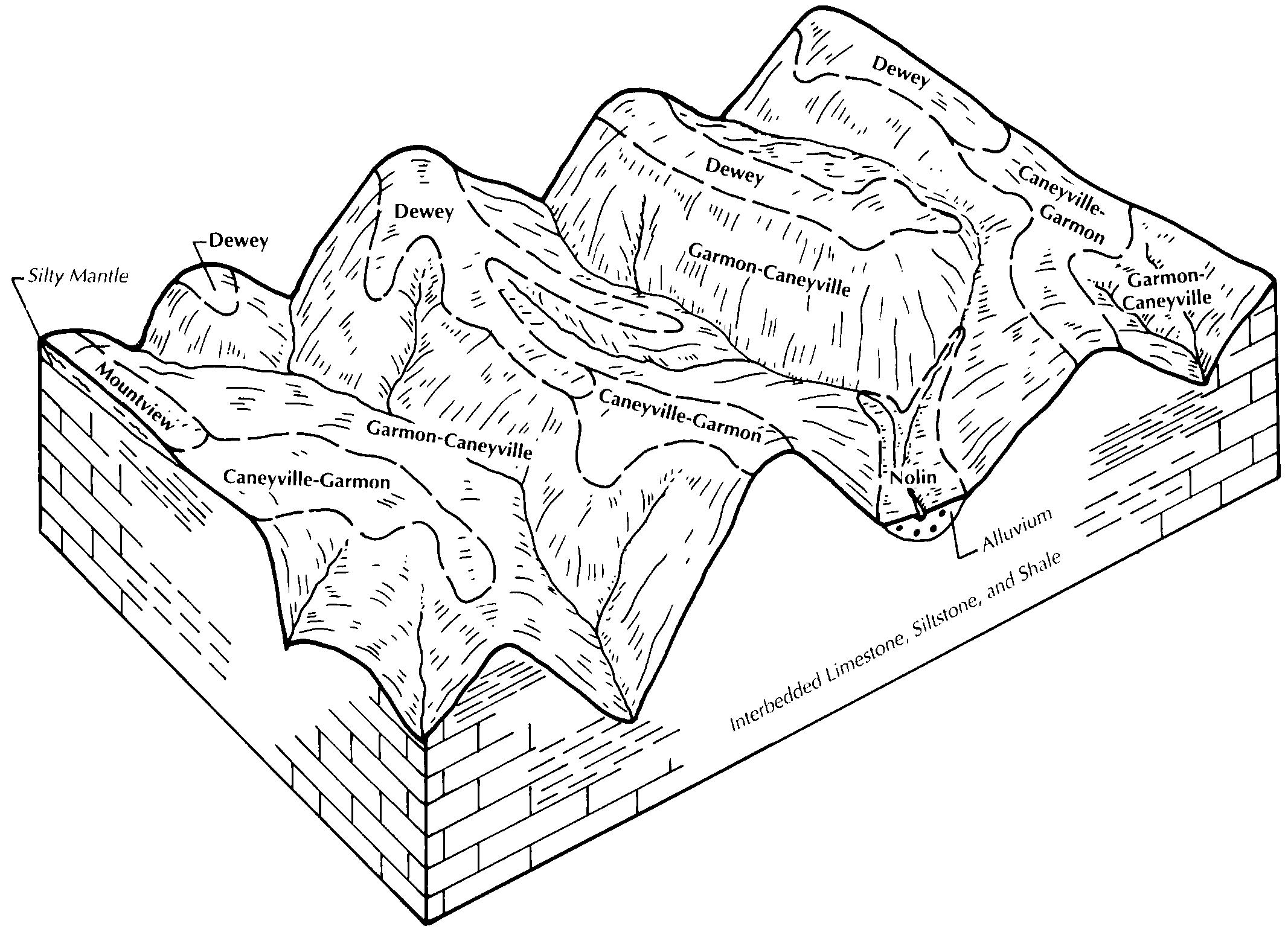 Soil Data Explorer California Resource Lab Block Diagram Dso Ky 2012 01 27 47