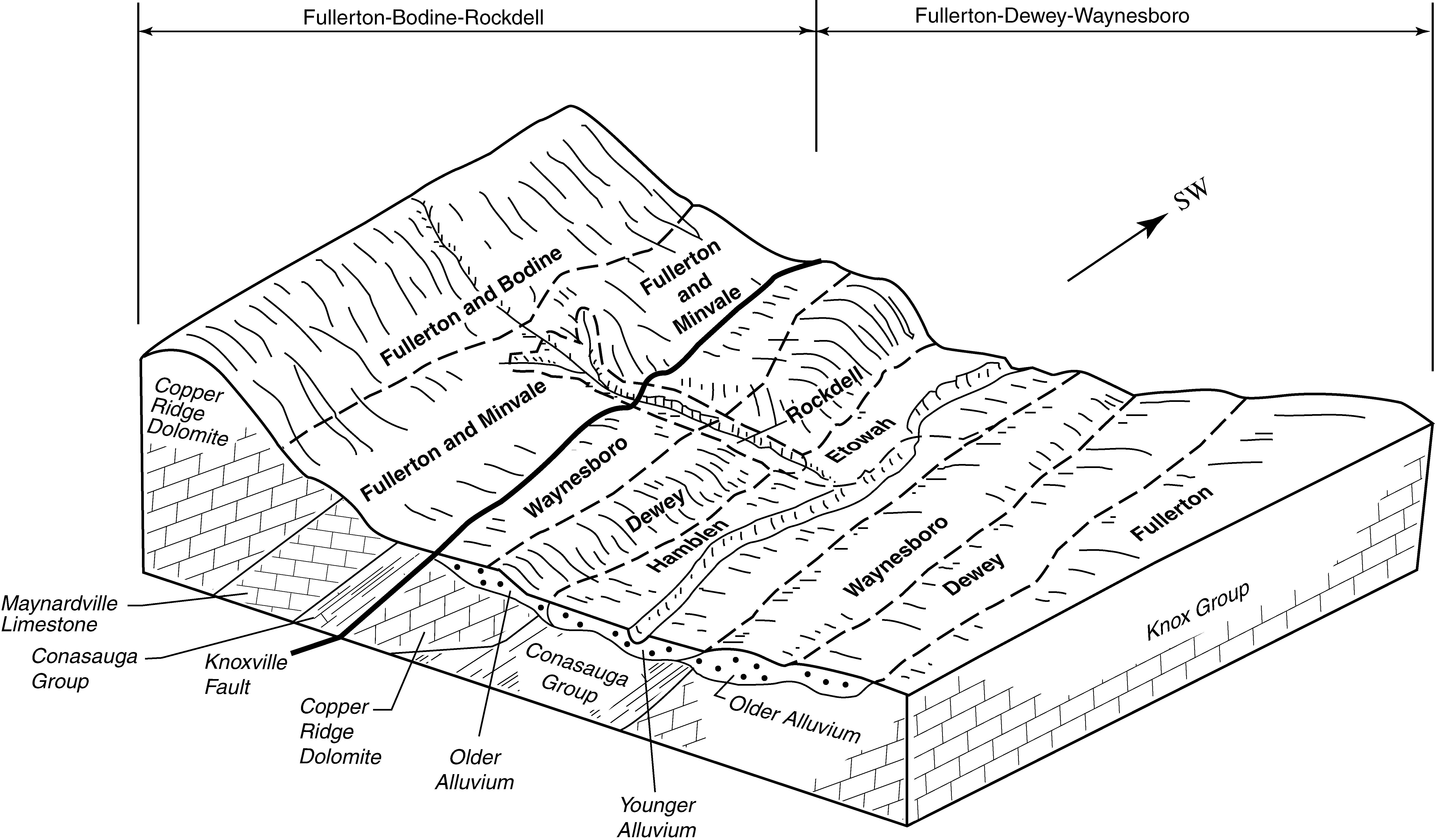 Soil Data Explorer California Resource Lab Block Diagram Dso Tn 2010 11 02 20
